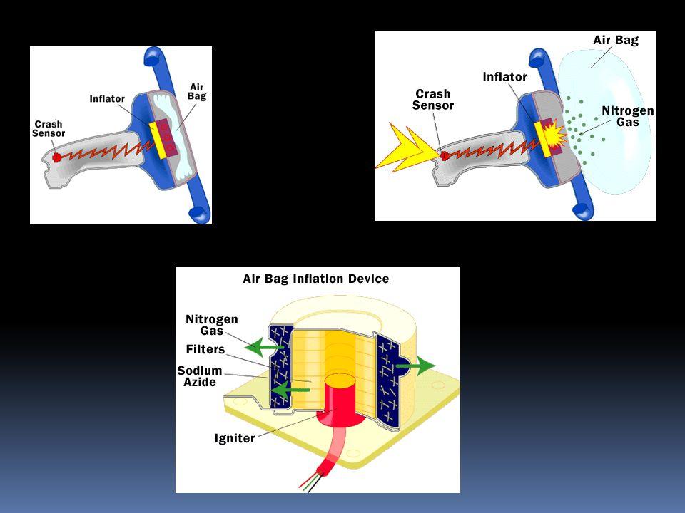 Hangi Olaylar Oluyor. Hava yastığı gaz jeneratötü NaN 3, KNO 3 ve SiO 2 içermektedir.