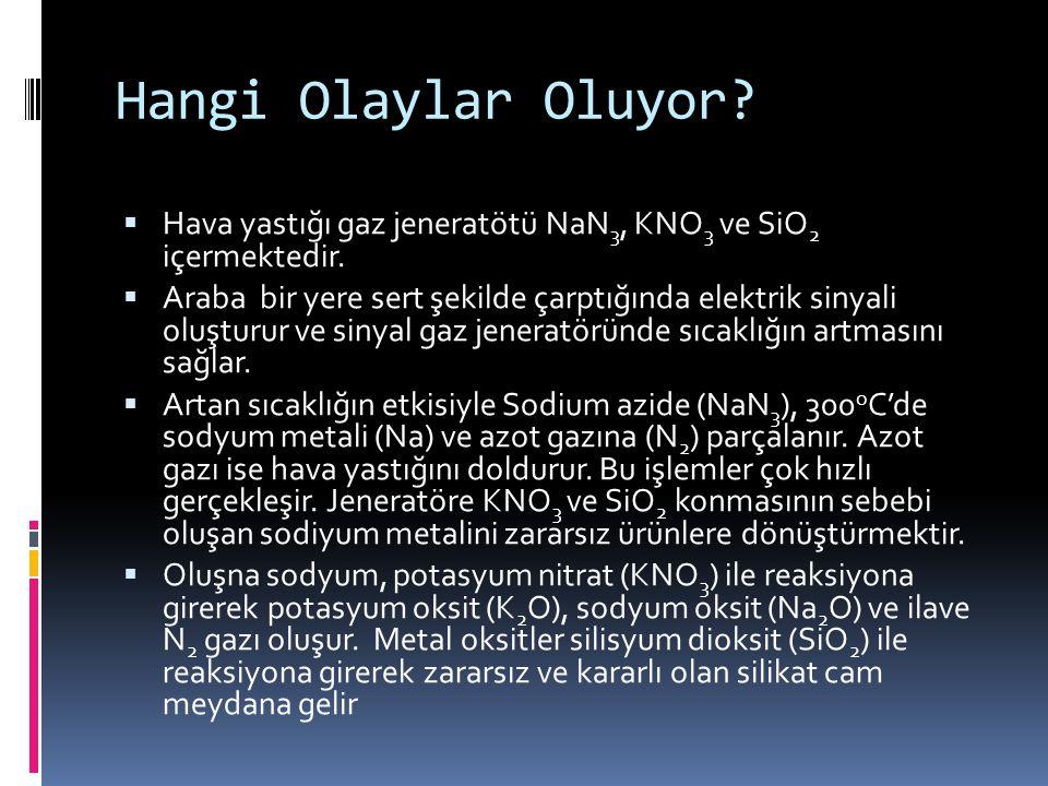 Gaz Üreten ReaksiyonlarReaksiyona GirenlerÜrünler İlk ReaksiyonNaN 3 Na N 2 (g) İkinci Reaksiyon Na KNO 3 K 2 O Na 2 O N 2 (g) Son Reaksiyon K 2 O Na 2 O SiO 2 alkaline silicate (Cam) Havayastığında Reaksiyonlar
