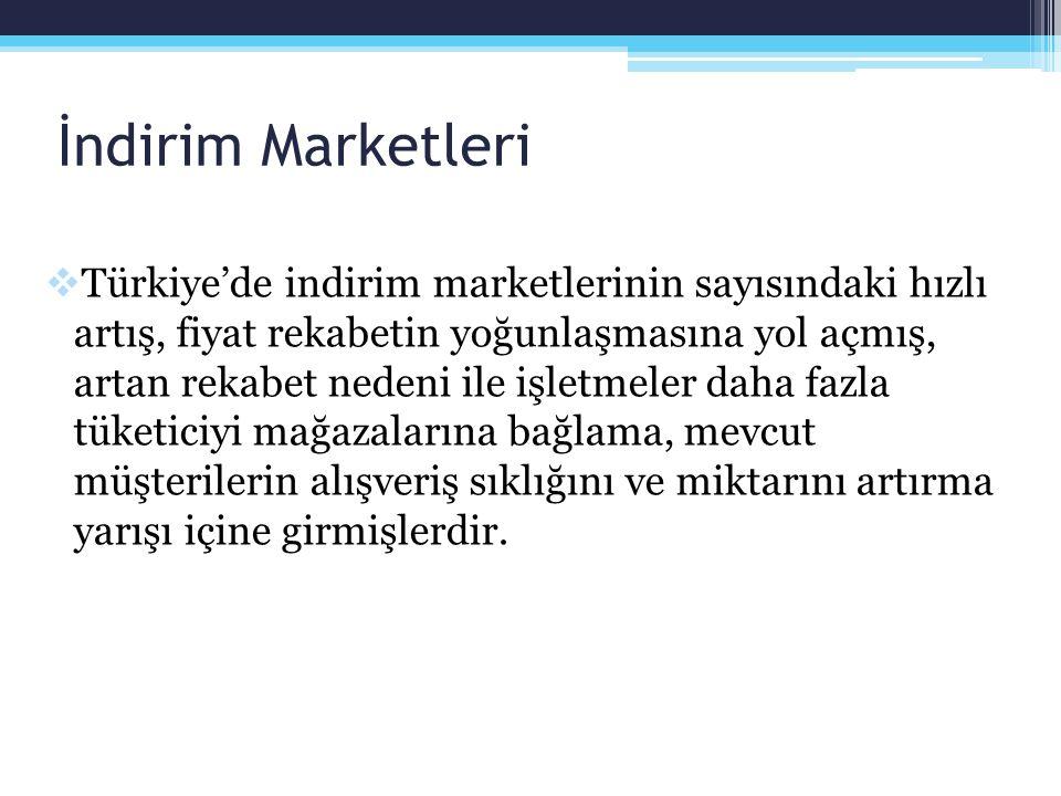 İndirim Marketleri  Türkiye'de indirim marketlerinin sayısındaki hızlı artış, fiyat rekabetin yoğunlaşmasına yol açmış, artan rekabet nedeni ile işle