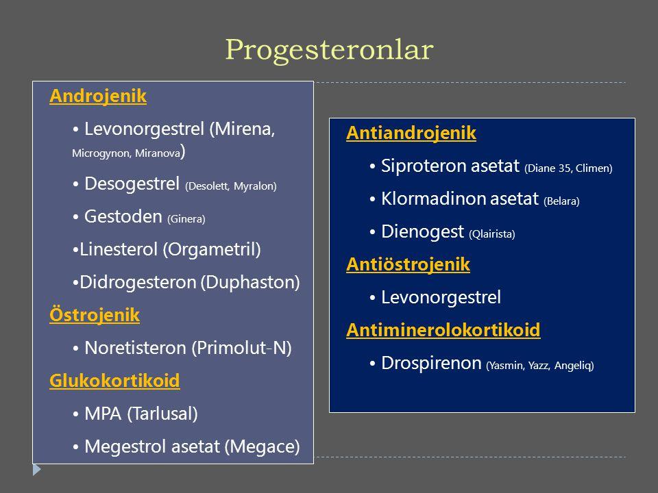 Progesteronlar Antiandrojenik Siproteron asetat (Diane 35, Climen) Klormadinon asetat (Belara) Dienogest (Qlairista) Antiöstrojenik Levonorgestrel Ant