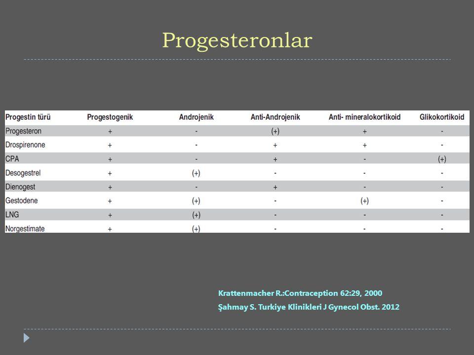 Progesteronlar Krattenmacher R.:Contraception 62:29, 2000 Şahmay S. Turkiye Klinikleri J Gynecol Obst. 2012