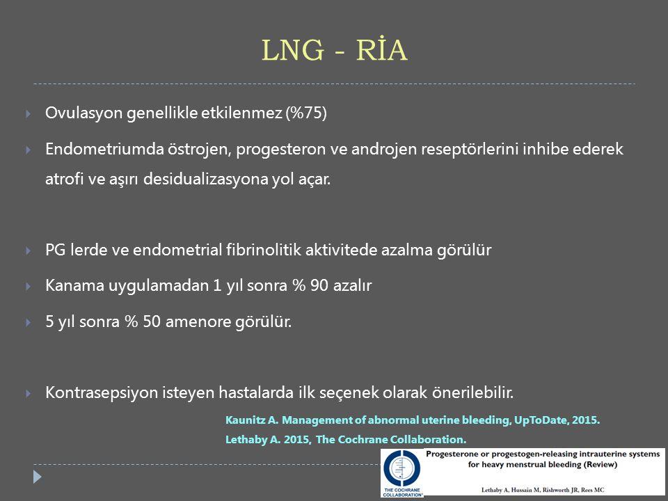 LNG - RİA  Ovulasyon genellikle etkilenmez (%75)  Endometriumda östrojen, progesteron ve androjen reseptörlerini inhibe ederek atrofi ve aşırı desid