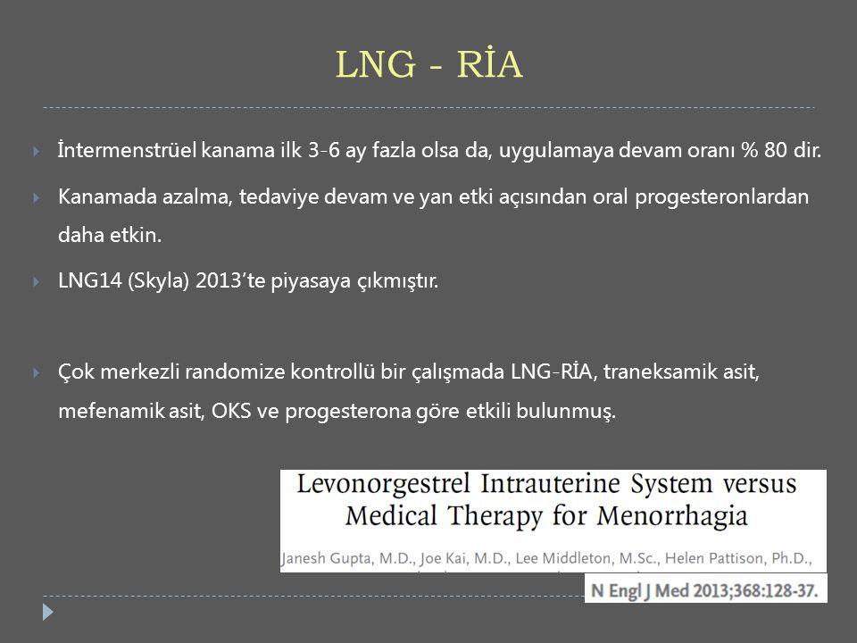 LNG - RİA  İntermenstrüel kanama ilk 3-6 ay fazla olsa da, uygulamaya devam oranı % 80 dir.  Kanamada azalma, tedaviye devam ve yan etki açısından o