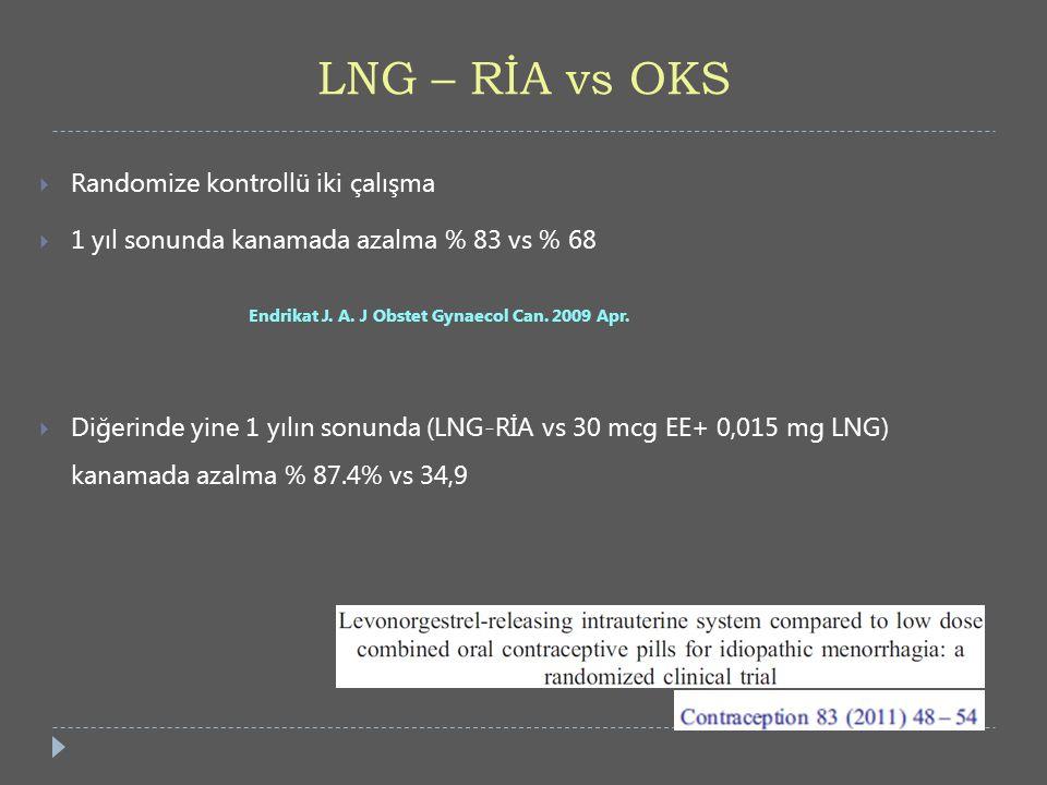 LNG – RİA vs OKS  Randomize kontrollü iki çalışma  1 yıl sonunda kanamada azalma % 83 vs % 68 Endrikat J. A. J Obstet Gynaecol Can. 2009 Apr.  Diğe
