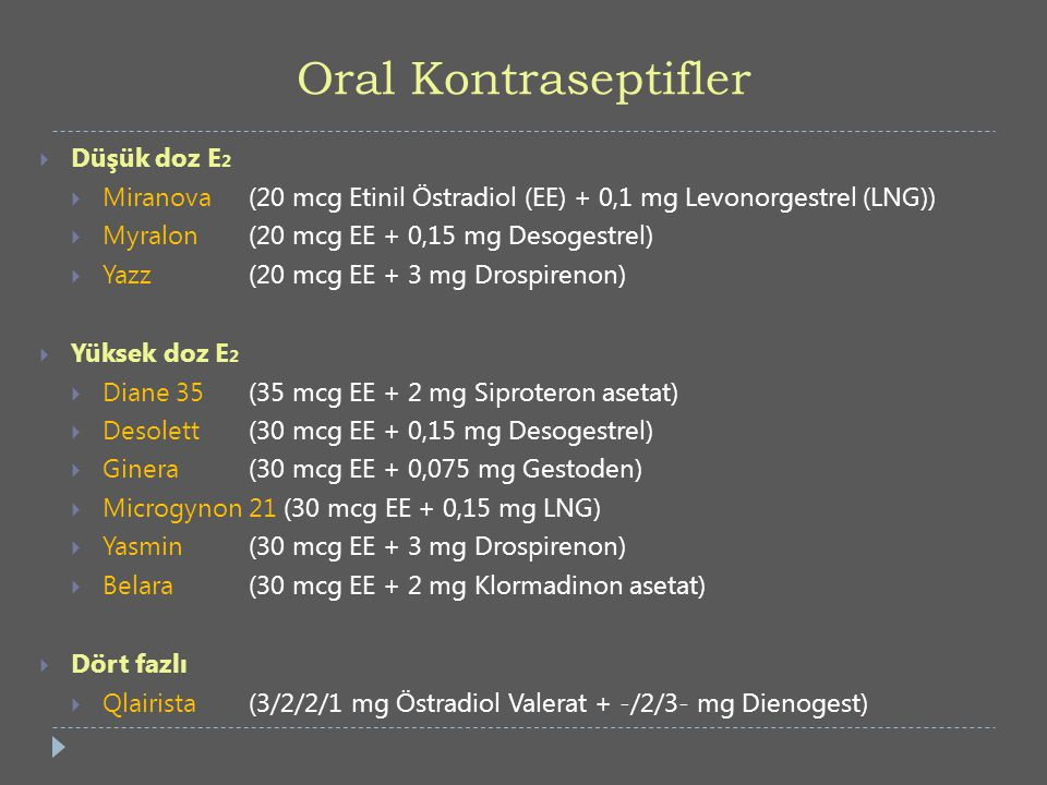 Oral Kontraseptifler  Düşük doz E 2  Miranova(20 mcg Etinil Östradiol (EE) + 0,1 mg Levonorgestrel (LNG))  Myralon (20 mcg EE + 0,15 mg Desogestrel