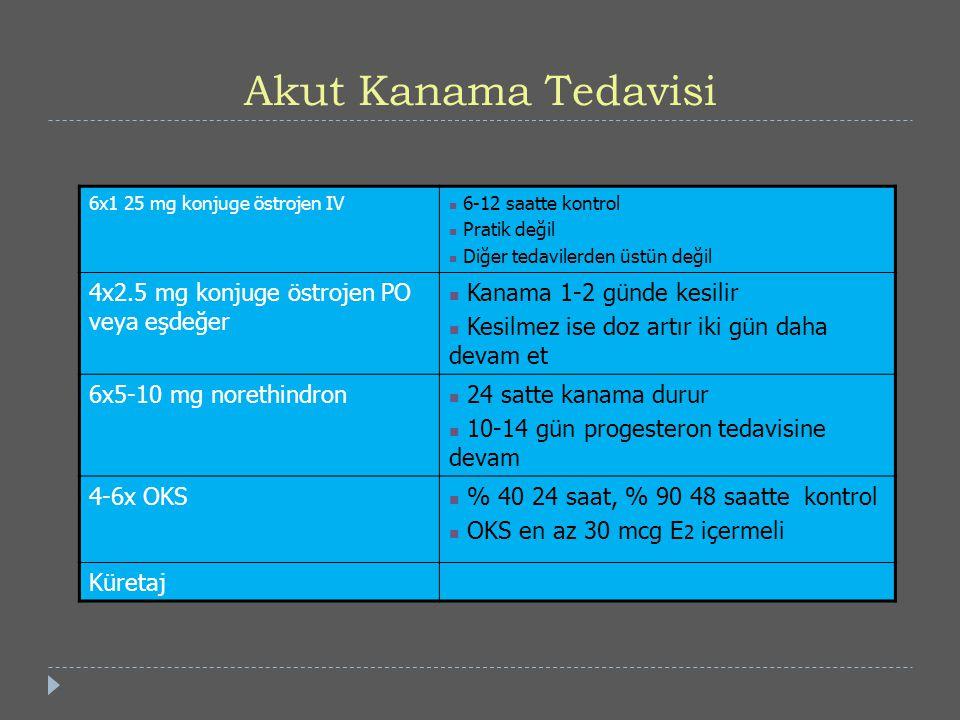 6x1 25 mg konjuge östrojen IV 6-12 saatte kontrol Pratik değil Diğer tedavilerden üstün değil 4x2.5 mg konjuge östrojen PO veya eşdeğer Kanama 1-2 gün