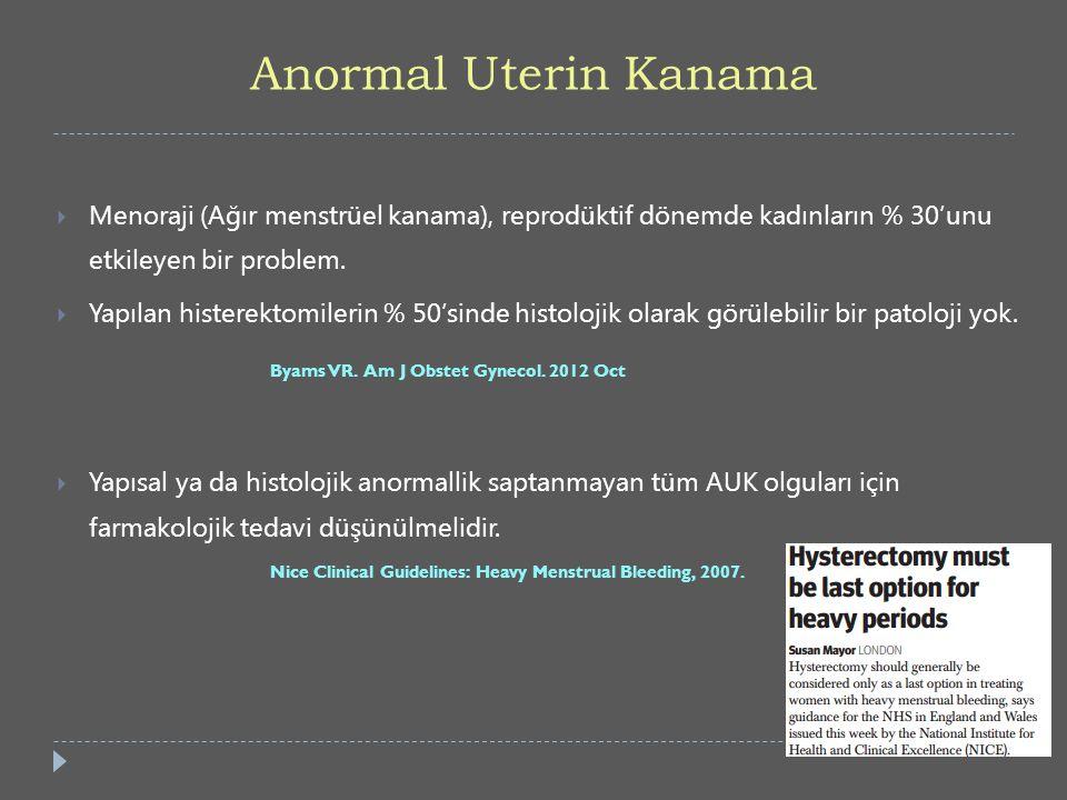 Anormal Uterin Kanama  Menoraji (Ağır menstrüel kanama), reprodüktif dönemde kadınların % 30'unu etkileyen bir problem.  Yapılan histerektomilerin %