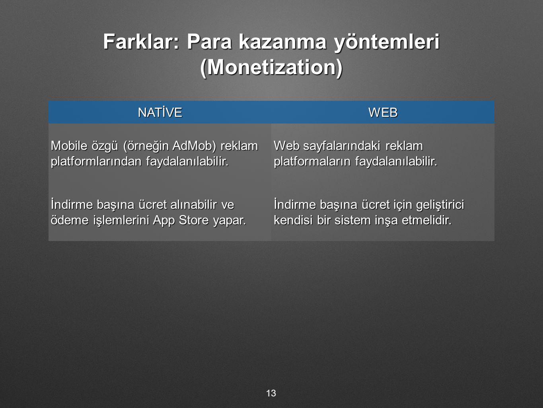 Farklar: Para kazanma yöntemleri (Monetization) 13 NATİVEWEB Mobile özgü (örneğin AdMob) reklam platformlarından faydalanılabilir. Web sayfalarındaki