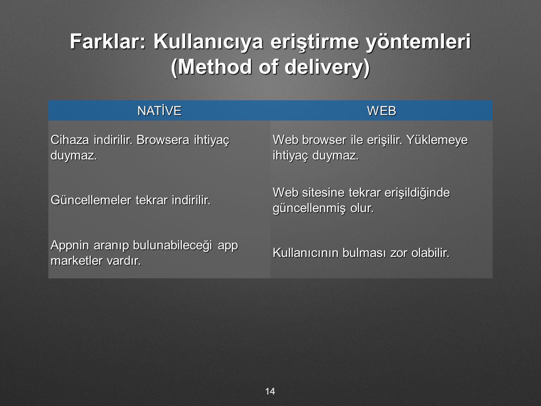Farklar: Kullanıcıya eriştirme yöntemleri (Method of delivery) 14 NATİVEWEB Cihaza indirilir. Browsera ihtiyaç duymaz. Web browser ile erişilir. Yükle