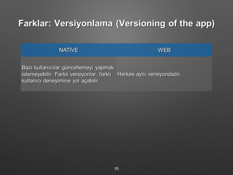 Farklar: Versiyonlama (Versioning of the app) 15 NATİVEWEB Bazı kullanıcılar güncellemeyi yapmak istemeyebilir. Farklı versiyonlar, farklı kullanıcı d