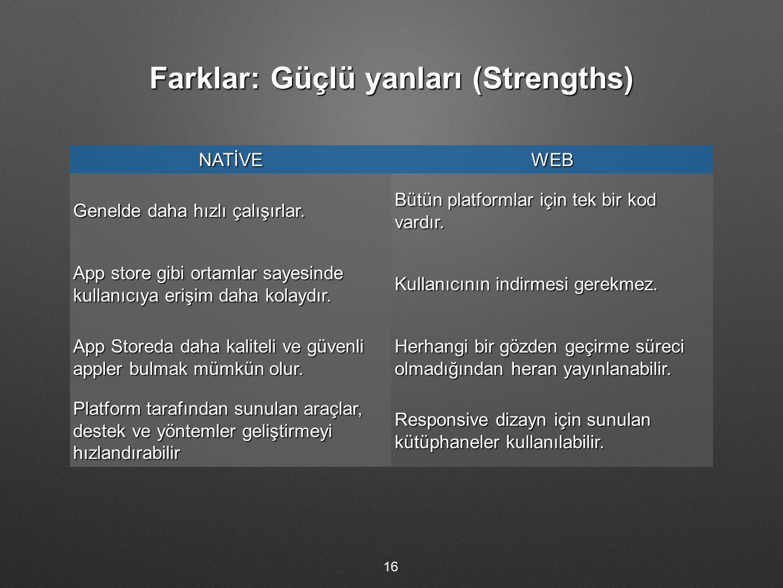 Farklar: Güçlü yanları (Strengths) 16 NATİVEWEB Genelde daha hızlı çalışırlar. Bütün platformlar için tek bir kod vardır. App store gibi ortamlar saye