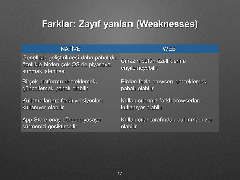 Farklar: Zayıf yanları (Weaknesses) 17 NATİVEWEB Genellikle geliştirilmesi daha pahalıdır, özellikle birden çok OS de piyasaya sunmak istenirse. Cihaz