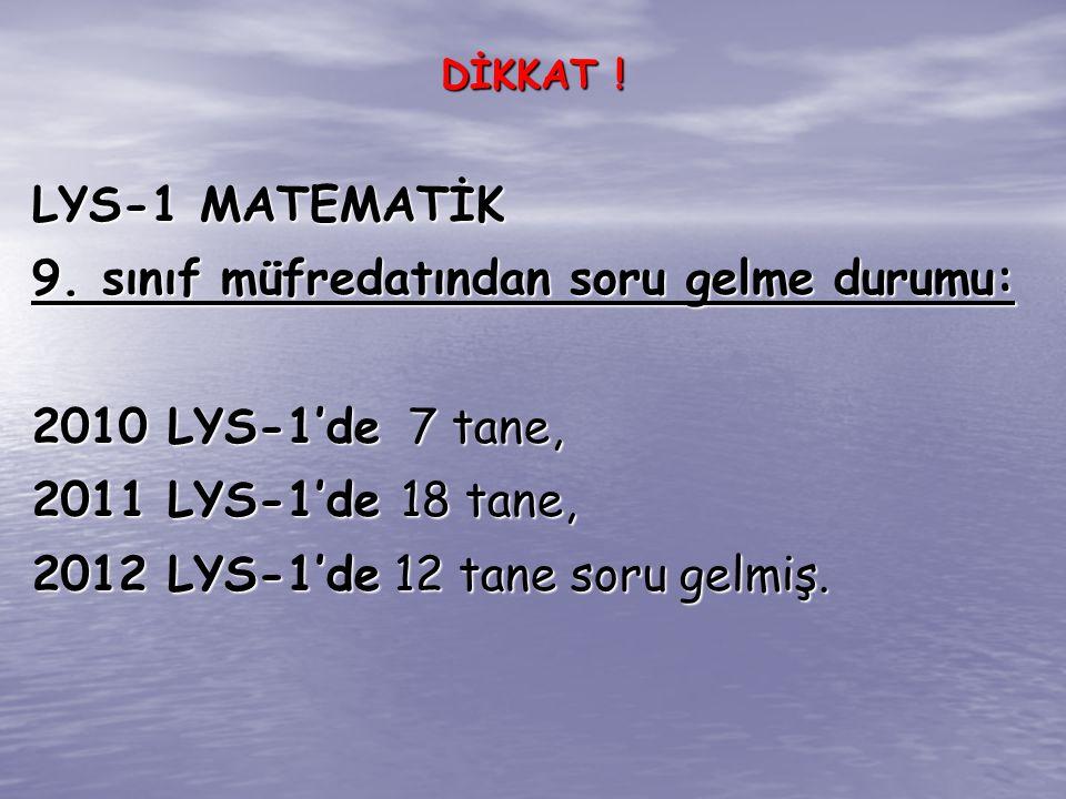 DİKKAT ! LYS-1 MATEMATİK 9. sınıf müfredatından soru gelme durumu: 2010 LYS-1′de 7 tane, 2011 LYS-1'de 18 tane, 2012 LYS-1′de 12 tane soru gelmiş.