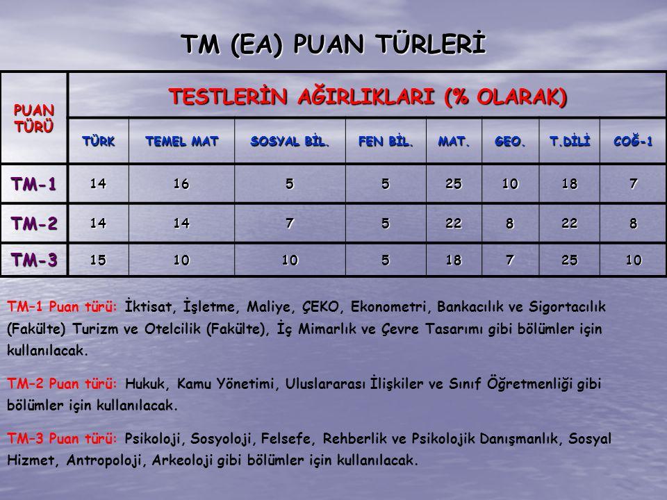 TM (EA) PUAN TÜRLERİ PUAN TÜRÜ TESTLERİN AĞIRLIKLARI (% OLARAK) TÜRK TEMEL MAT SOSYAL BİL. FEN BİL. MAT.GEO.T.DİLİCOĞ-1 TM-11416552510187 TM-214147522