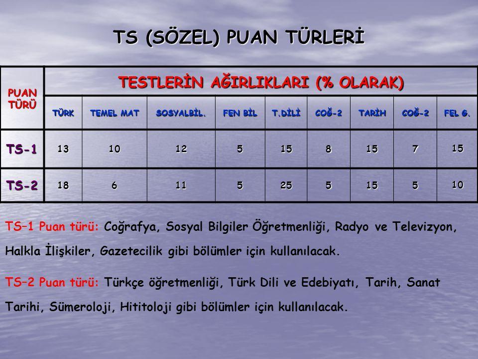 TS (SÖZEL) PUAN TÜRLERİ PUAN TÜRÜ TESTLERİN AĞIRLIKLARI (% OLARAK) TÜRK TEMEL MAT SOSYALBİL. FEN BİL T.DİLİCOĞ-2TARİHCOĞ-2 FEL G. TS-1131012515815715