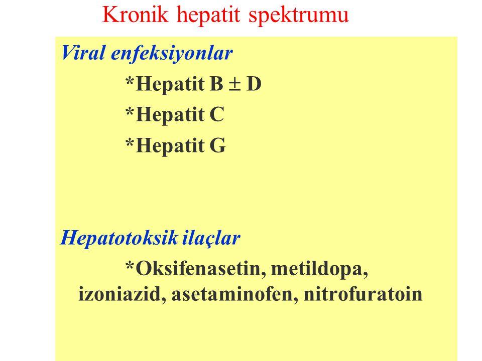 Kronik hepatit spektrumu Viral enfeksiyonlar *Hepatit B  D *Hepatit C *Hepatit G Hepatotoksik ilaçlar *Oksifenasetin, metildopa, izoniazid, asetamino
