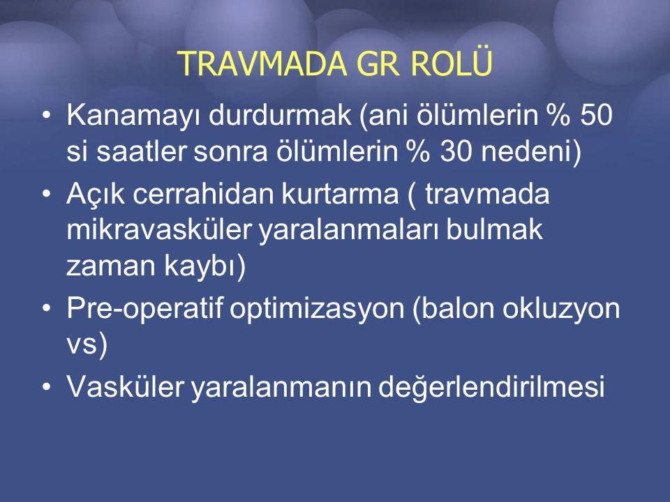 TRAVMADA GR ROLÜ Kanamayı durdurmak (ani ölümlerin % 50 si saatler sonra ölümlerin % 30 nedeni) Açık cerrahidan kurtarma ( travmada mikravasküler yaralanmaları bulmak zaman kaybı) Pre-operatif optimizasyon (balon okluzyon vs) Vasküler yaralanmanın değerlendirilmesi