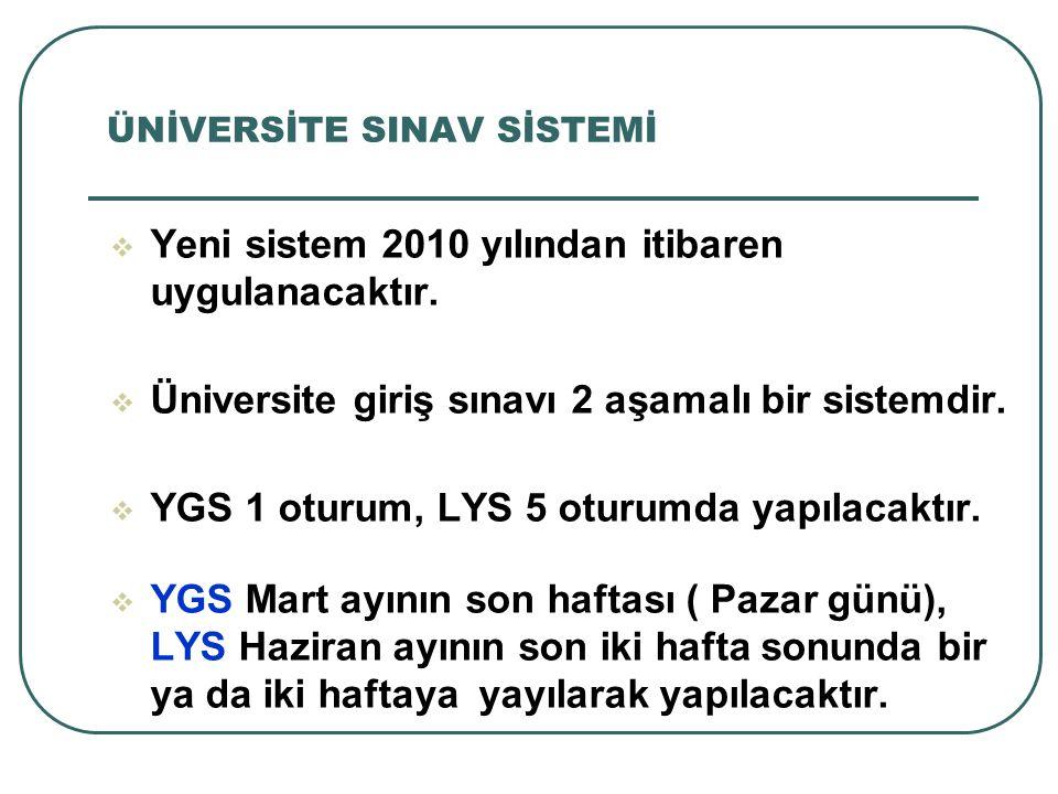  Yeni sistem 2010 yılından itibaren uygulanacaktır.  Üniversite giriş sınavı 2 aşamalı bir sistemdir.  YGS 1 oturum, LYS 5 oturumda yapılacaktır. 
