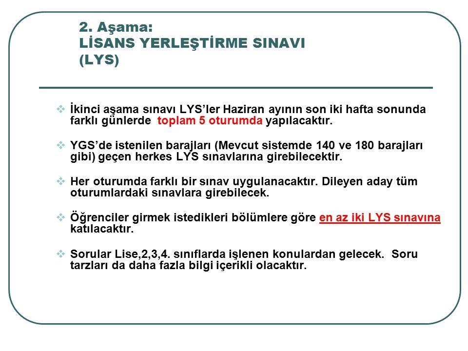 2. Aşama: LİSANS YERLEŞTİRME SINAVI (LYS)  İkinci aşama sınavı LYS'ler Haziran ayının son iki hafta sonunda farklı günlerde toplam 5 oturumda yapılac