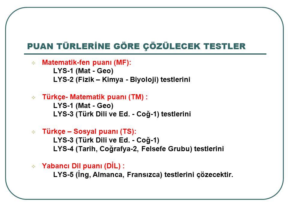 PUAN TÜRLERİNE GÖRE ÇÖZÜLECEK TESTLER  Matematik-fen puanı (MF): LYS-1 (Mat - Geo) LYS-2 (Fizik – Kimya - Biyoloji) testlerini  Türkçe- Matematik pu