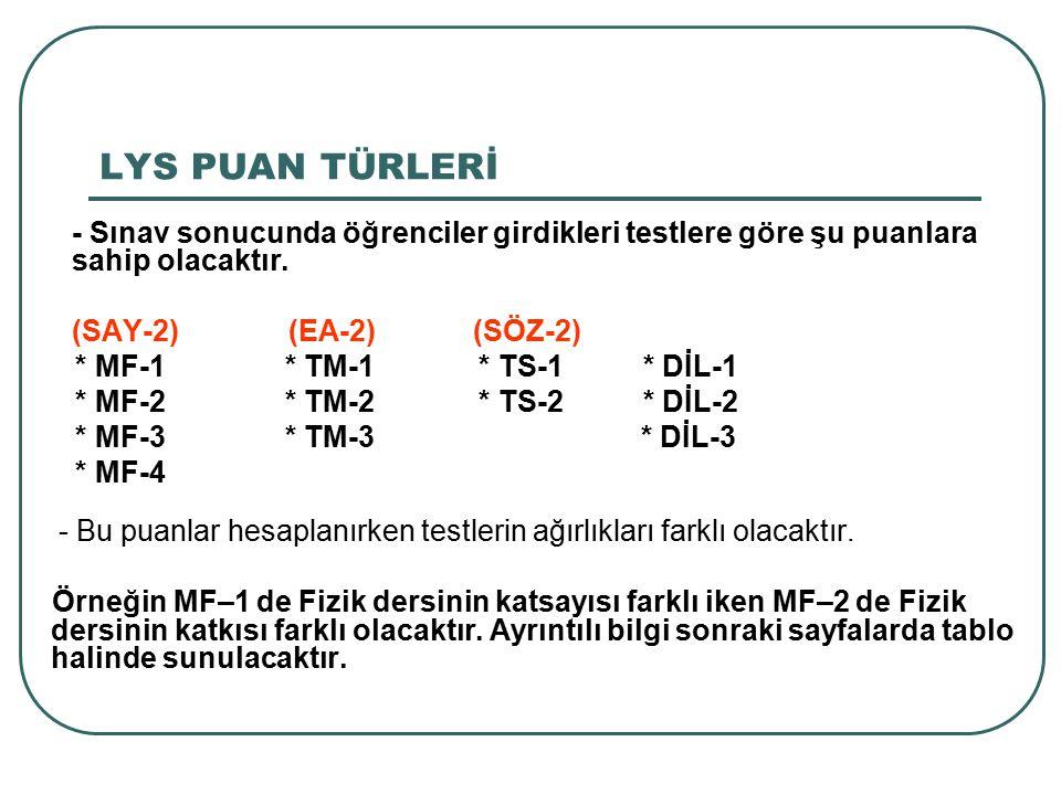 LYS PUAN TÜRLERİ - Sınav sonucunda öğrenciler girdikleri testlere göre şu puanlara sahip olacaktır. (SAY-2) (EA-2) (SÖZ-2) * MF-1 * TM-1 * TS-1 * DİL-