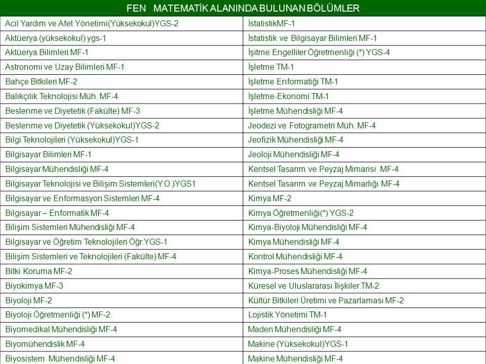 FEN MATEMATİK ALANINDA BULUNAN BÖLÜMLER Acil Yardım ve Afet Yönetimi(Yüksekokul)YGS-2 İstatistikMF-1 Aktüerya (yüksekokul) ygs-1İstatistik ve Bilgisay
