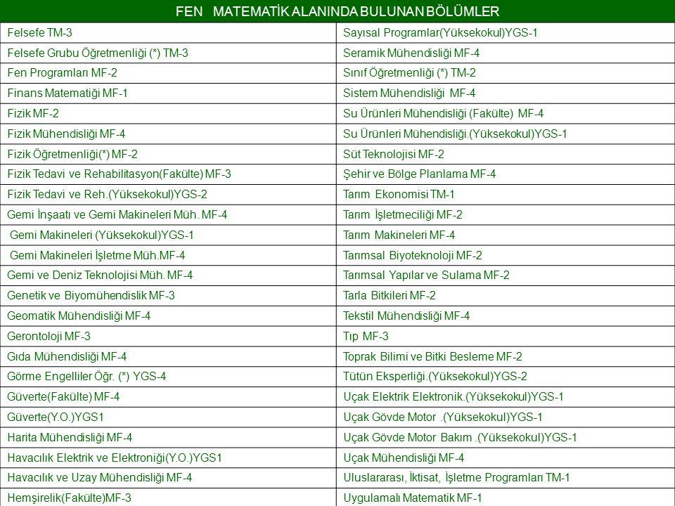 FEN MATEMATİK ALANINDA BULUNAN BÖLÜMLER Felsefe TM-3Sayısal Programlar(Yüksekokul)YGS-1 Felsefe Grubu Öğretmenliği (*) TM-3Seramik Mühendisliği MF-4 F