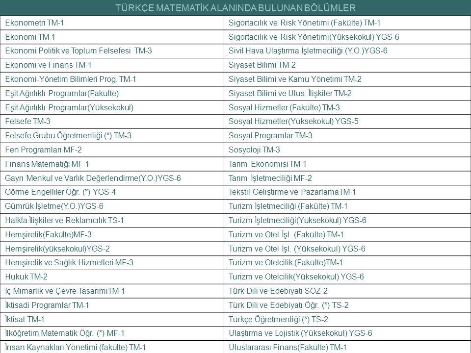 TÜRKÇE MATEMATİK ALANINDA BULUNAN BÖLÜMLER Ekonometri TM-1Sigortacılık ve Risk Yönetimi (Fakülte) TM-1 Ekonomi TM-1Sigortacılık ve Risk Yönetimi(Yükse