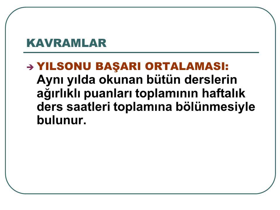 MESLEK DERSLERİ DERSLER9.SINIF10. SINIF11. SINIF12.