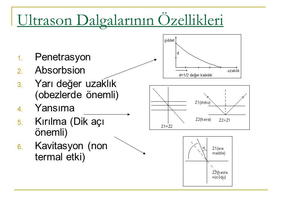 Ultrason Dalgalarının Özellikleri 1. Penetrasyon 2. Absorbsion 3. Yarı değer uzaklık (obezlerde önemli) 4. Yansıma 5. Kırılma (Dik açı önemli) 6. Kavi