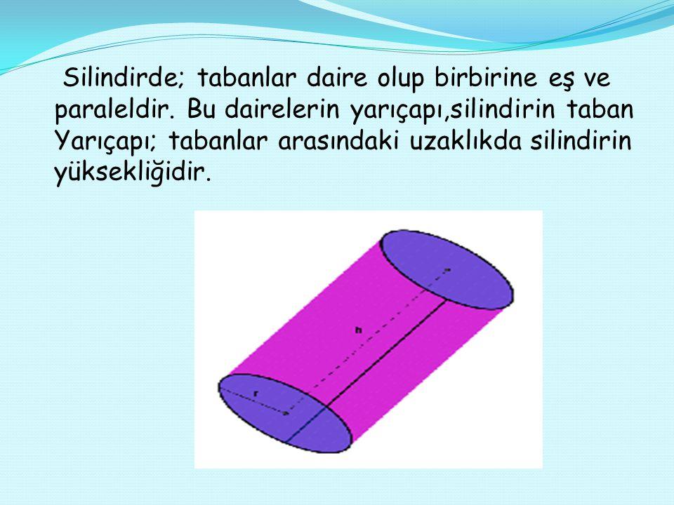Bir dik silindir; aşağıda olduğu gibi ana doğrusu boyunca kesilip açılırsa, Silindirin açık şekli elde edilir. h Dik silindir r r taban Yan yüz h(yüks