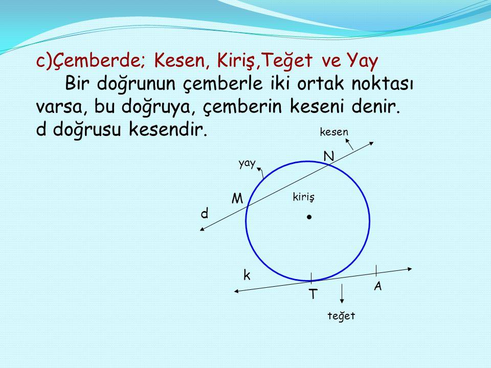 c)Çemberde; Kesen, Kiriş,Teğet ve Yay Bir doğrunun çemberle iki ortak noktası varsa, bu doğruya, çemberin keseni denir.