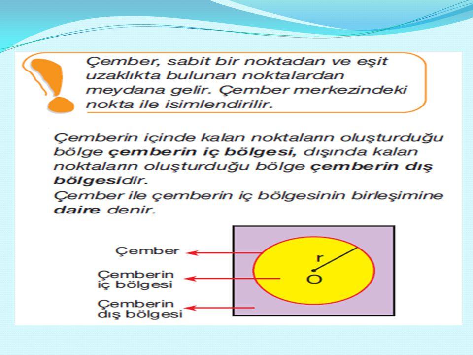 Çemberin elemanı olan herhangi iki noktasını birleştiren doğru parçasına, çemberin kirişi denir.[ MN ] bir kiriştir. Çemberle k doğrusun sadece bir or