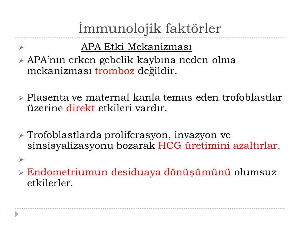 İmmunolojik faktörler  APA Etki Mekanizması  APA'nın erken gebelik kaybına neden olma mekanizması tromboz değildir.