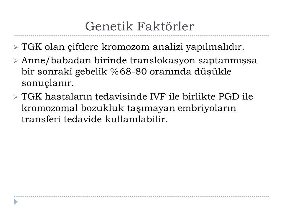 Genetik Faktörler  TGK olan çiftlere kromozom analizi yapılmalıdır.