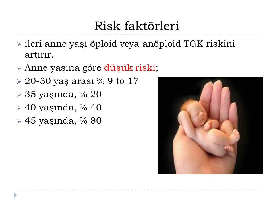 Risk faktörleri  ileri anne yaşı öploid veya anöploid TGK riskini artırır.