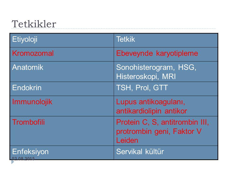 Tetkikler EtiyolojiTetkik KromozomalEbeveynde karyotipleme AnatomikSonohisterogram, HSG, Histeroskopi, MRI EndokrinTSH, Prol, GTT ImmunolojikLupus antikoagulanı, antikardiolipin antikor TrombofiliProtein C, S, antitrombin III, protrombin geni, Faktor V Leiden EnfeksiyonServikal kültür 02.08.2015