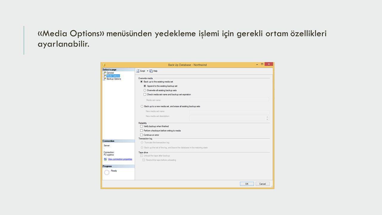 «Backup Options» menüsünden yedekleme için sıkıştırma ve geçerlilik süresi ayarlanabilir.