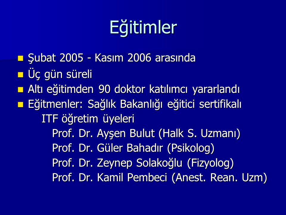 Eğitimler Şubat 2005 - Kasım 2006 arasında Şubat 2005 - Kasım 2006 arasında Üç gün süreli Üç gün süreli Altı eğitimden 90 doktor katılımcı yararlandı
