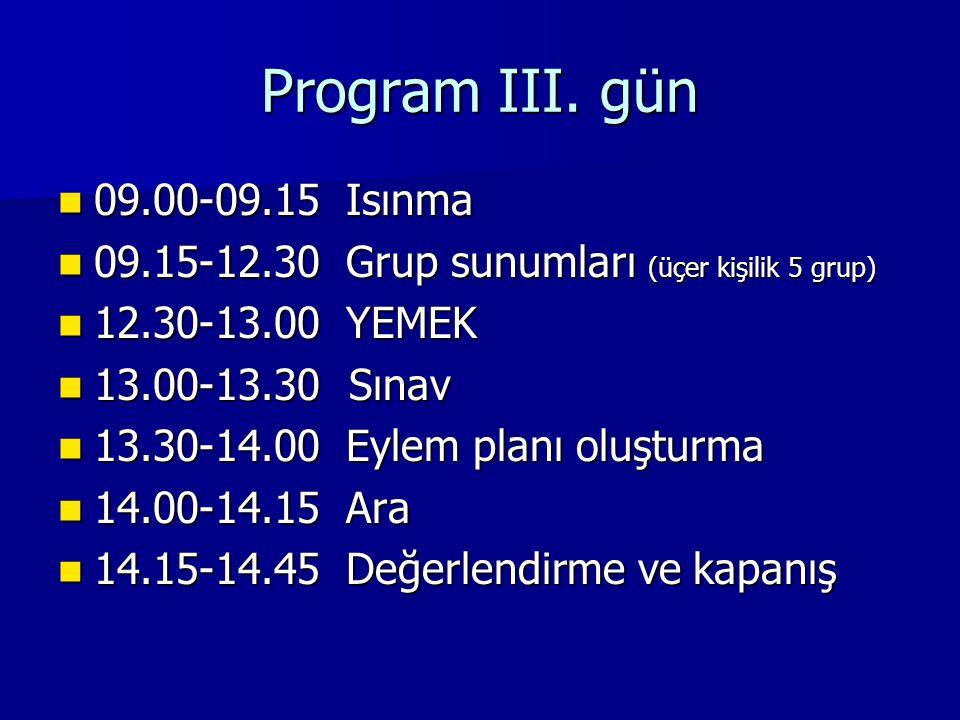 Program III. gün 09.00-09.15Isınma 09.00-09.15Isınma 09.15-12.30Grup sunumları (üçer kişilik 5 grup) 09.15-12.30Grup sunumları (üçer kişilik 5 grup) 1