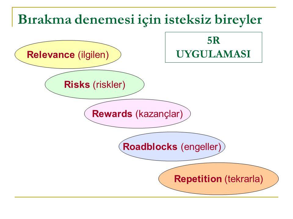 Bırakma denemesi için isteksiz bireyler Relevance (ilgilen) Risks (riskler) Rewards (kazançlar) Roadblocks (engeller) Repetition (tekrarla) 5R UYGULAMASI