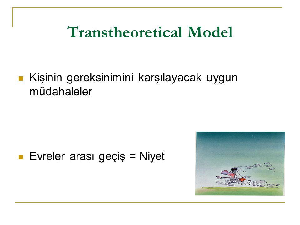 Transtheoretical Model Kişinin gereksinimini karşılayacak uygun müdahaleler Evreler arası geçiş = Niyet