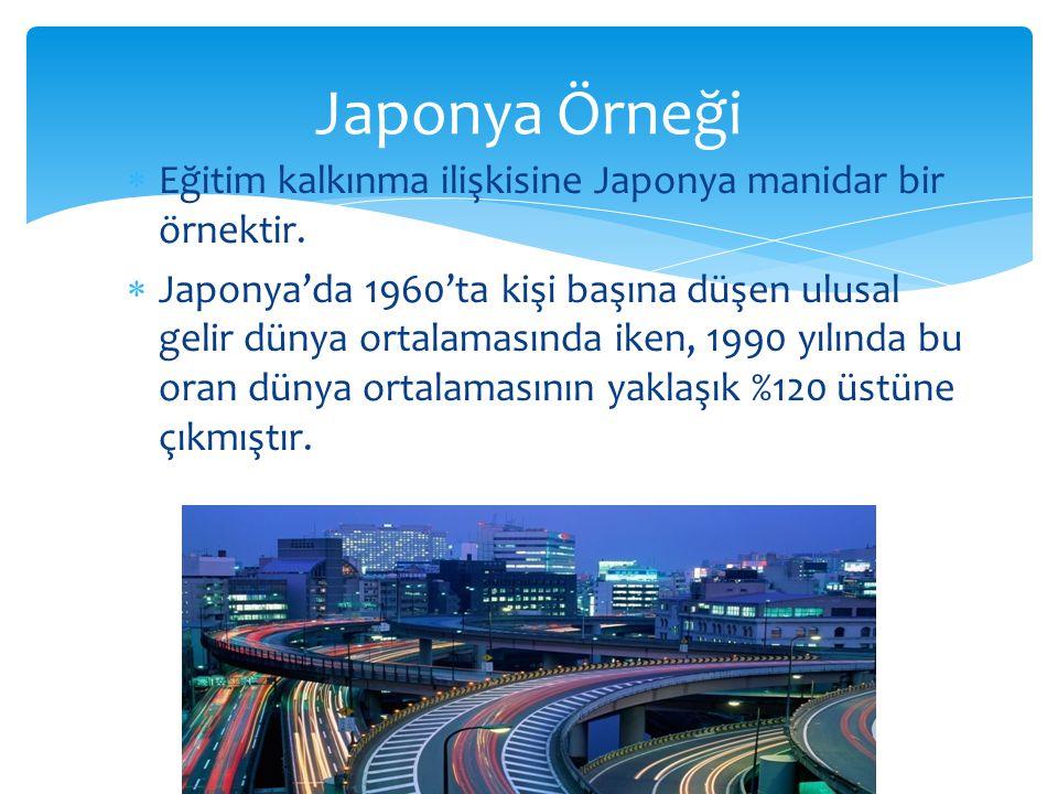  Eğitim kalkınma ilişkisine Japonya manidar bir örnektir.  Japonya'da 1960'ta kişi başına düşen ulusal gelir dünya ortalamasında iken, 1990 yılında