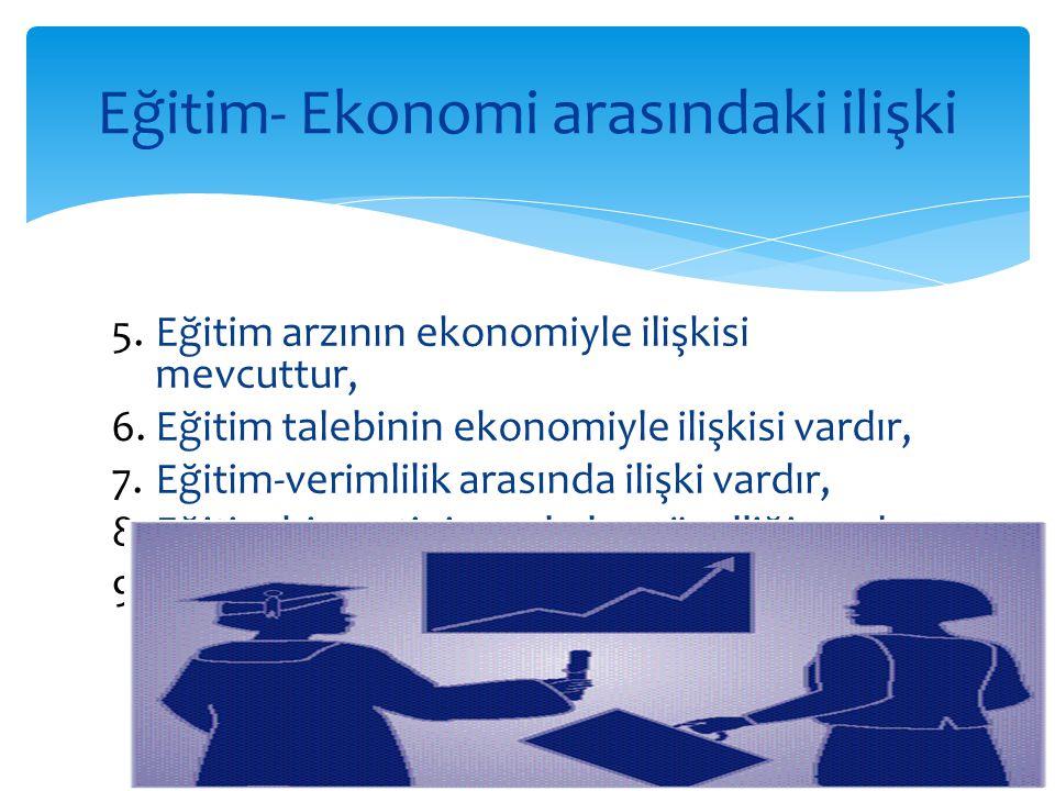 5.Eğitim arzının ekonomiyle ilişkisi mevcuttur, 6.Eğitim talebinin ekonomiyle ilişkisi vardır, 7.Eğitim-verimlilik arasında ilişki vardır, 8.Eğitim hi