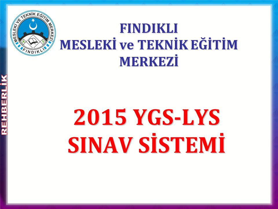 FINDIKLI MESLEKİ ve TEKNİK EĞİTİM MERKEZİ 2015 YGS-LYS SINAV SİSTEMİ