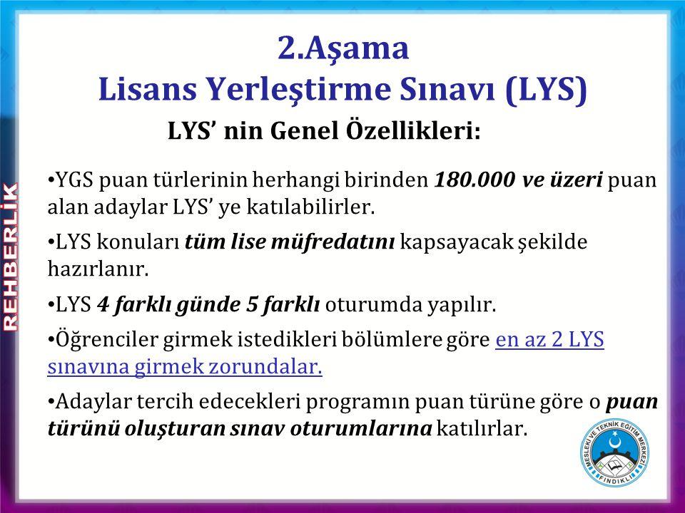 2015 LYS SINAV TAKVİMİ SINAV ADISINAV TARİHİ 2015-LYS 4 (Sosyal Bilimler) 13 Haziran 2015 2015-LYS 1 (Matematik) 14 Haziran 2015 2015-LYS 5 (Yabancı Dil) 14 Haziran 2015 2015-LYS 2 (Fen Bilimleri) 20 Haziran 2015 2015-LYS 3 (Edebiyat-Coğrafya) 21 Haziran 2015