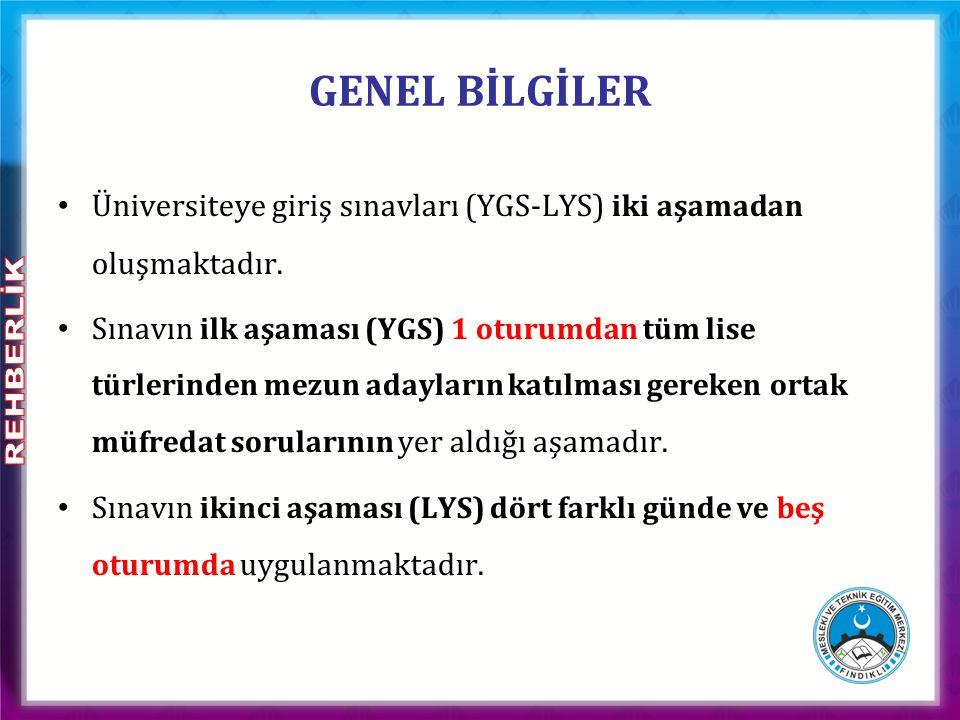 GENEL BİLGİLER Üniversiteye giriş sınavları (YGS-LYS) iki aşamadan oluşmaktadır.