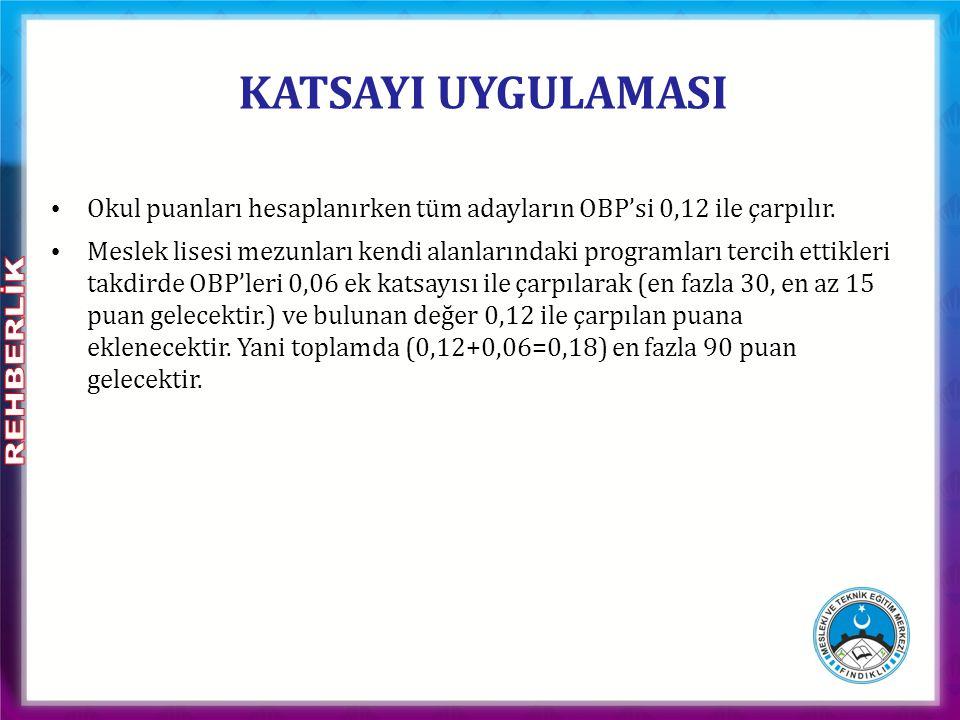 KATSAYI UYGULAMASI Okul puanları hesaplanırken tüm adayların OBP'si 0,12 ile çarpılır.