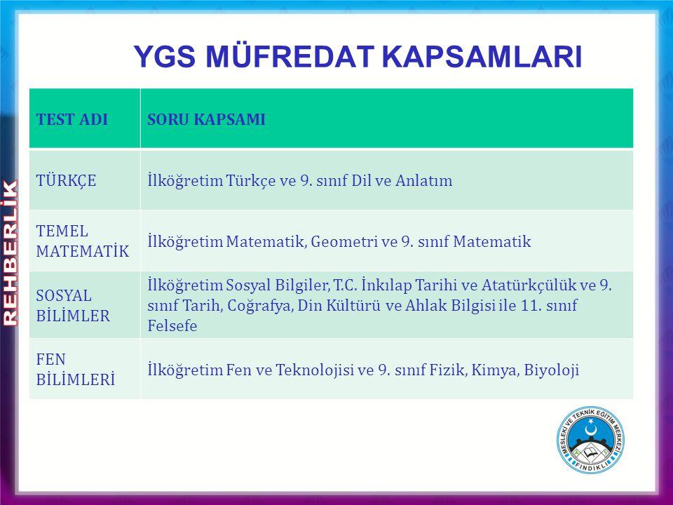 YGS MÜFREDAT KAPSAMLARI TEST ADISORU KAPSAMI TÜRKÇEİlköğretim Türkçe ve 9.
