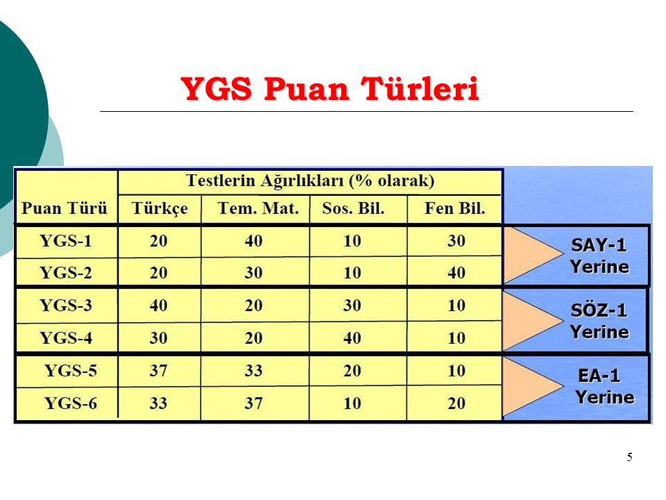 6  YGS' de en az bir puan türünde 140 ve üzeri puanı olmayan adayların; YGS puanları ile bir yükseköğretim programını tercih etme (Sınavsız Geçiş hakkı olanlar hariç) ve LYS'lere girme hakları bulunmamaktadır.
